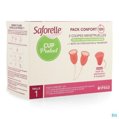 Saforelle Cup Protect Menstruatie Cups T1 2